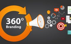 How Useful Is The 360 Degree Feature In Social Media Marketing?