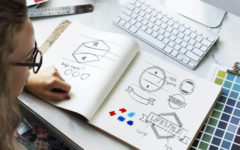 Guidelines To Design The Perfect Logo For Your Brand
