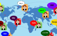 How To Create Multilingual Websites?