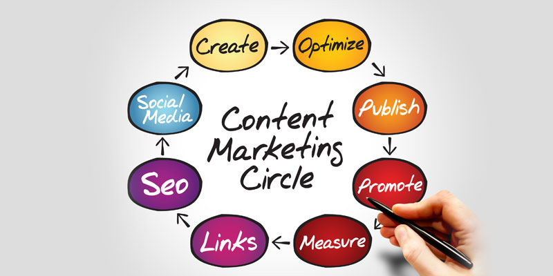 Internet-Marketing-Services-in-India