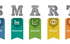 What Is S.M.A.R.T. SEO And How To Achieve It?