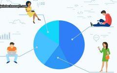 Using Marketing Segmentation To Craft Personalized User Experiences