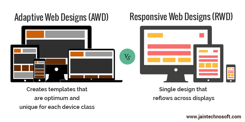 What is the Difference between Responsive and Adaptive Web Design