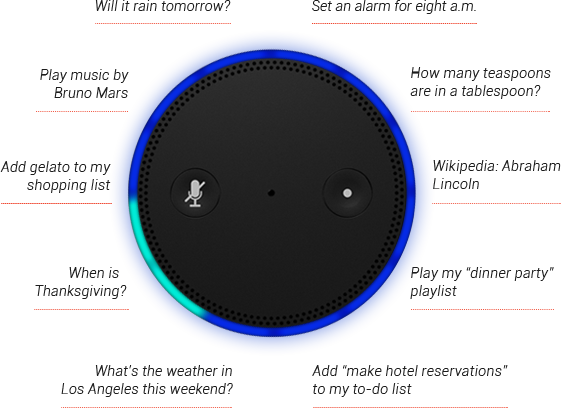 amazon-echo-features