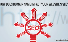 How Does Domain Name Impact Your Website's SEO?