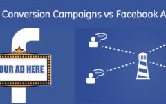 Facebook Awareness Vs Facebook Conversion Campaigns