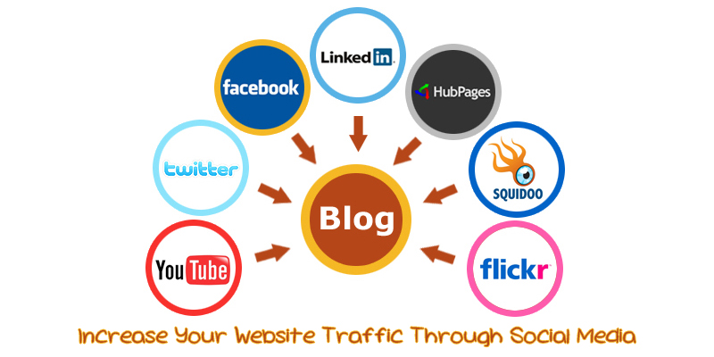 increase-website-traffic-through-social-media