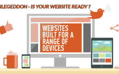 Mobilegeddon – Impact Of The Mobile SEO Update By Google
