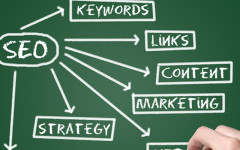 Find SEO Keywords Used By Your Competitors