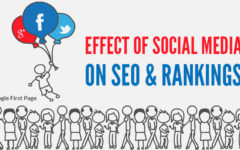 How Does Google Consider Social Media Signals For Ranking?
