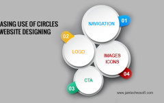 Tips To Use Circles In Website Designs