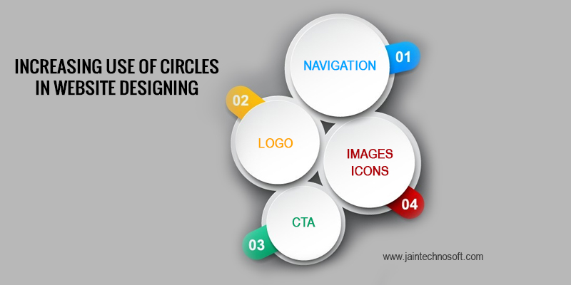 use-of-circles-in-web-design